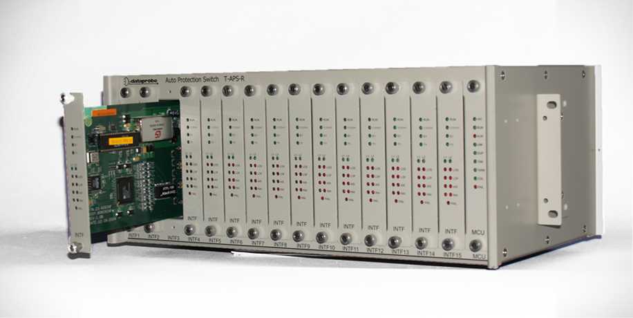 T-APS Series Fully Automatic T-1/E-1 Protection Switching